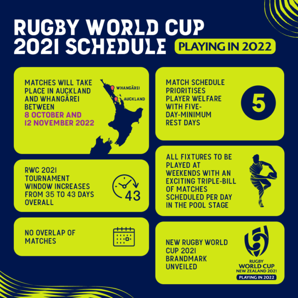 Rugby World Cup Schedule 2022